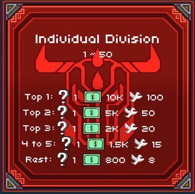 IndividualDivision