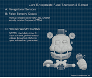 LeftyBlueprint