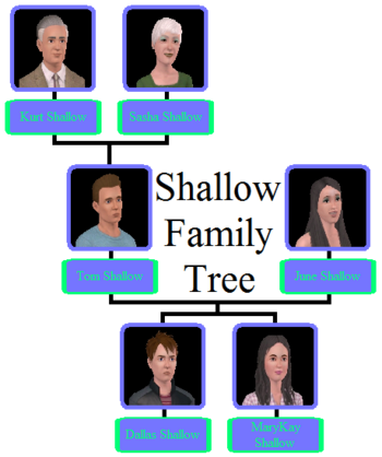 Shallow Family Tree