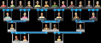 Drzewo genealogiczne rodziny Przyjemniak Hak