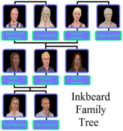 Inkbeard Family Tree