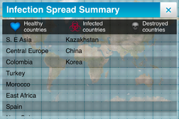 Infectionspread