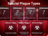 Cheat Plagues