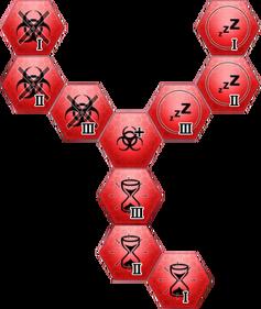 Био-Оружие умения