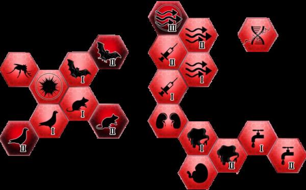 Пути передачи вируса Necroa