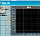 Cure Graph