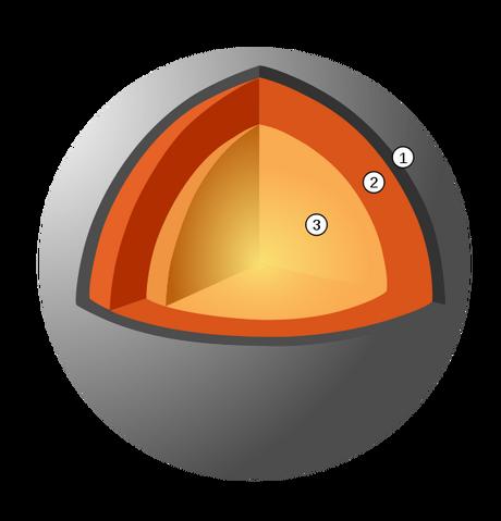 File:Mercury-internal-strcture.png