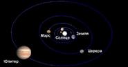 Sistema Solar interior ru
