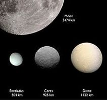 Ceres size
