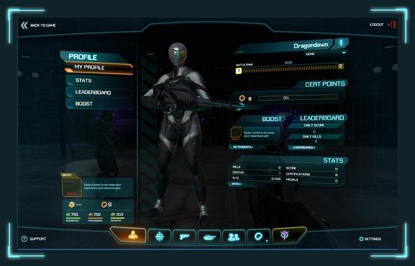600px-PS2 Profile Summary