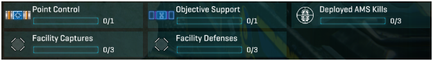 Directives Objectives - Objectives