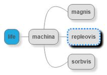 Replovis-taxa