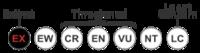 Status iucn3.1 EX