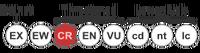 Status iucn2.3 CR