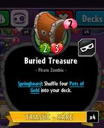 Beta Stats Buried Treasure
