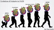 EvolutionofValk meme byFlagZombie