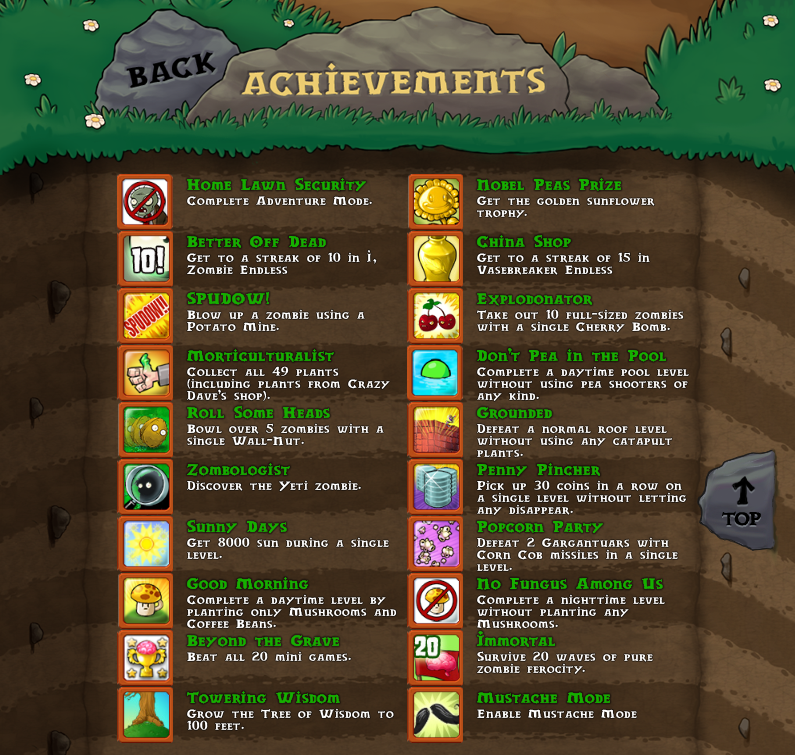 Achievements (Plants vs  Zombies) | Plants vs  Zombies Wiki | FANDOM