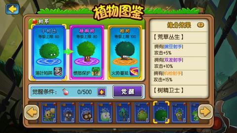 Tree line Almanac
