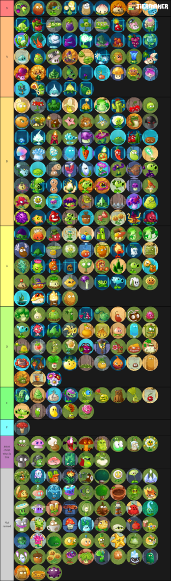 Plants-vs-zombies---plant-tier-list-with-almost-every-plant-3587-1559570927