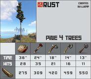 Pine Tree 4 Chart