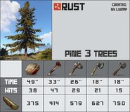 Pine Tree 3 Chart.jpg