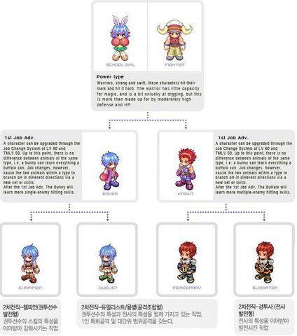 File:Power Job Tree.jpg