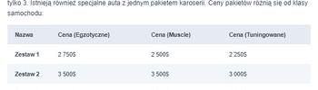 Mercury_i_tabele_-_normalna.png