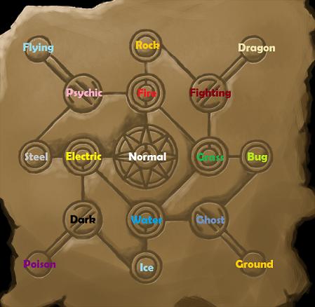 TC Map