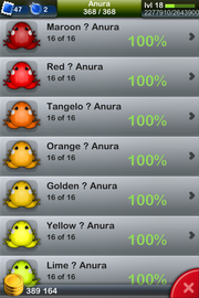 Breed expert anura