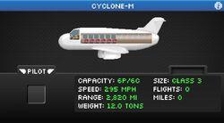 CycloneM