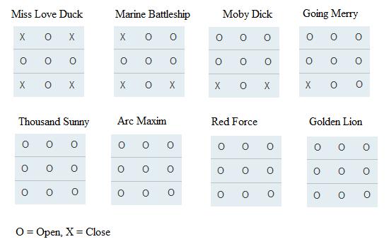 Warship slots 1