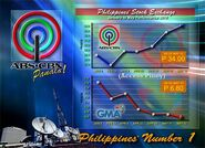 Mistermobile-ABS-CBN-GMA-stockprice