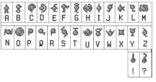 unknown pokemon letters unown fighters ex wikia fandom powered by wikia 25374