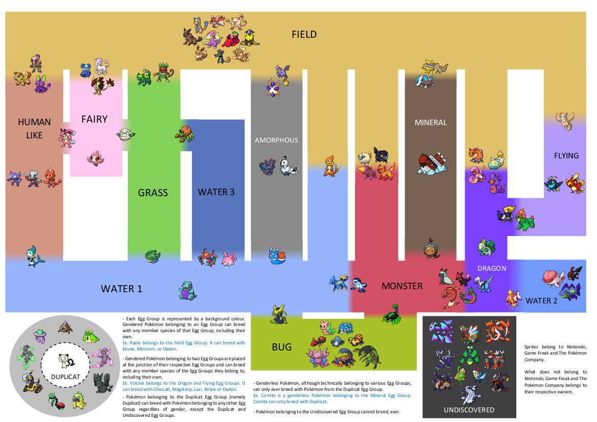 Breeding | Pokémon Uranium Wiki | FANDOM powered by Wikia