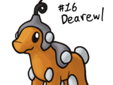 Categorypokémon Whose Base Defense Stat Is Greater Than 100