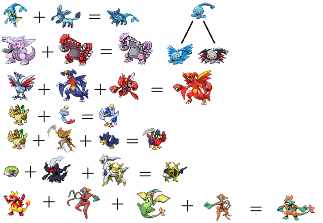File:Super Pokemon Sprites.png