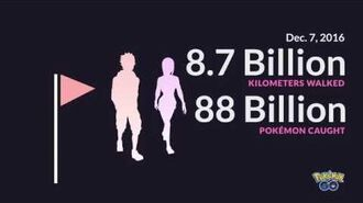 Pokémon GO - 200,000 trips around the Earth!