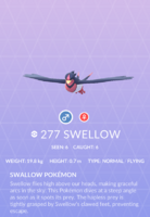Swellow Pokedex