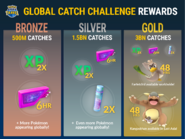 Global Catch Challenge 2017 Rewards