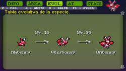 Mabonny Evolución