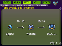 Evolución Squirtle