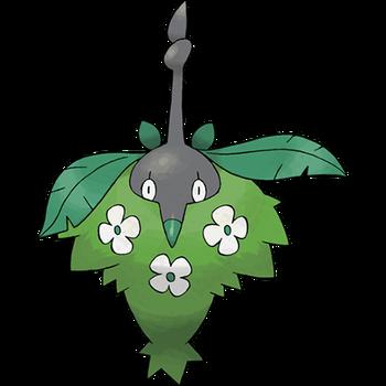 Roślinna Osłona