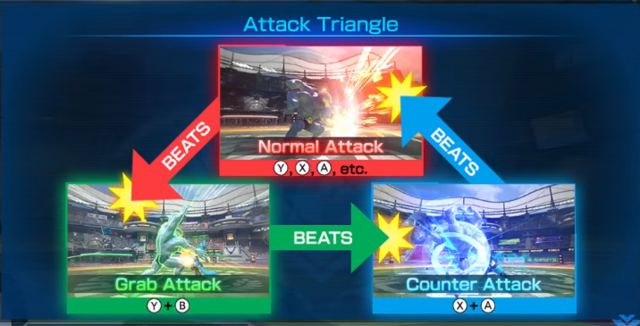 File:Attack triangle.PNG