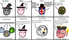 Wiccaball meme