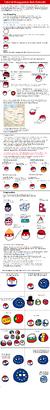 Polandball Wiki Tutorial indonesia