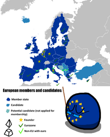 European members and candidates