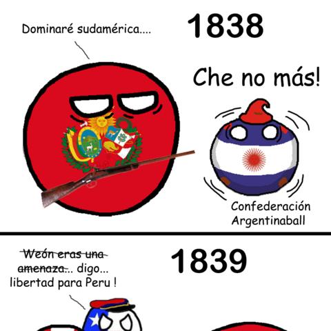 Resumen sobre la confederación