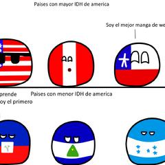 IDH America