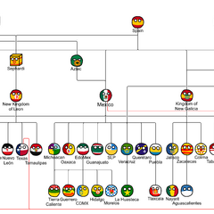 Mexico's family tree. The black lines represent biological relationships and the red adoptive relationships