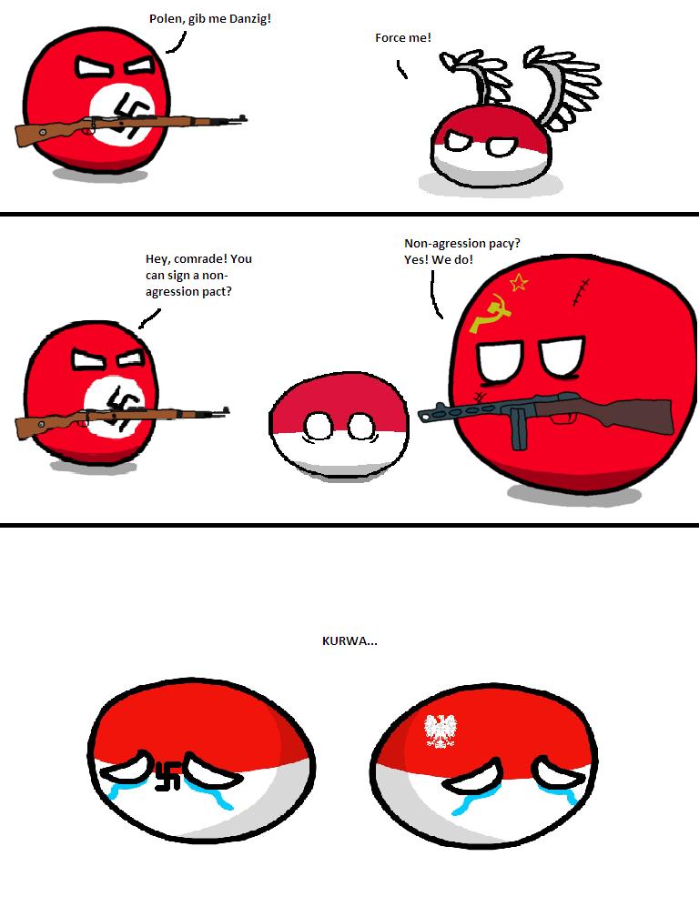 Quote Schweiz Polen